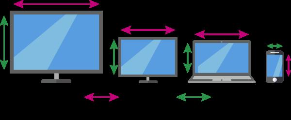 Écrans de tailles différentes mais de Définition identique (1920 x 1080 pixels)
