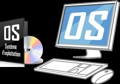 Le Système d'Exploitation - Operating System (OS)