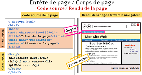 """<dl class=""""imgTexte""""> <dt><img src=""""https://www.imedias.pro/wp-content/themes/bootstrap-basic4-child/images/cours/referencement/livre_referencement.png"""" width=""""200"""" height=""""117"""" alt=""""Le référencement""""/></dt> <dd><strong>Le référencement</strong></dd> </dl>"""