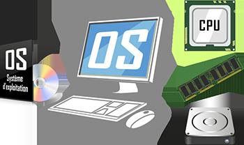 Ordinateur : procésseur, mémoire vive, disque dur, système d'exploitation, périphériques