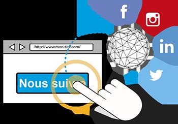Lien de son site WordPress vers les réseaux sociaux