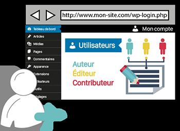 Wordpress gestions des utilisateurs